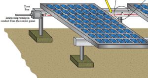 Güneş Enerjisi Panellerinde Yangın Algılama Çözümleri