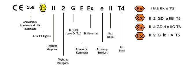 Atex-Exproofaçıklama.jpg