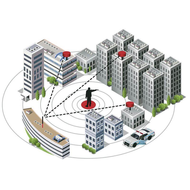 netser silahlı saldırı algılama sistemi.jpg
