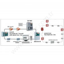Adreslenebilir Yangın Algılama Sistemleri