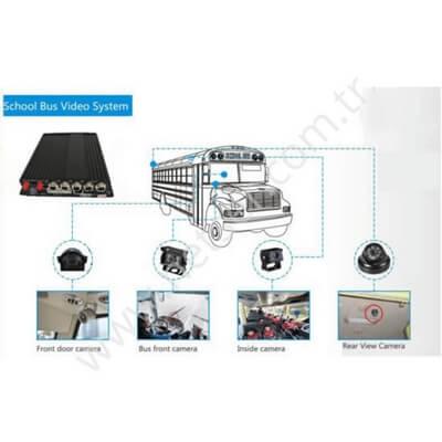 Mobil Kamera Çözümleri