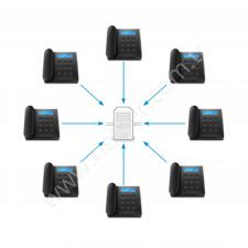 SIP Telefon Santralleri