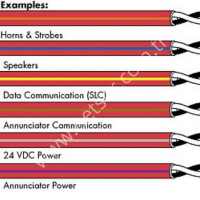 Yangın Algılama Sistemi Kablosu